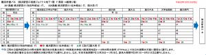 横浜市営バス201,329