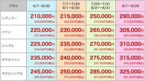 掛川自動車学校料金