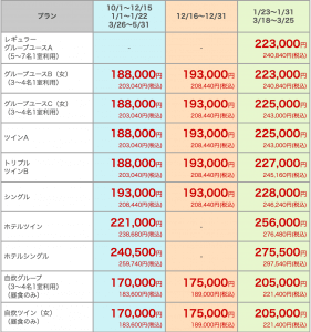 マツキドライビングスクール長井校